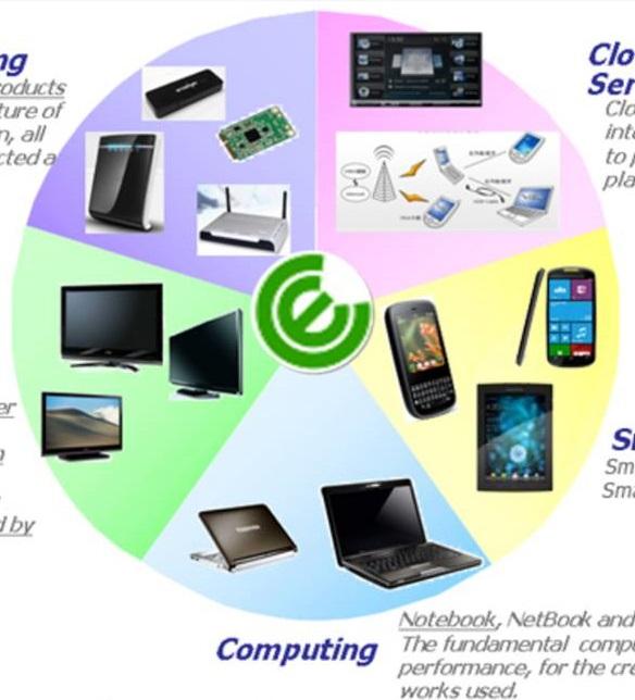 Sản phẩm của nhà máy Công ty HH CP công nghiệp máy tính Nhân Bảo (Compal)